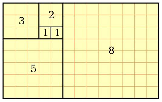 прямогоугольник Фибоначчи