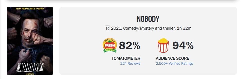 оценки фильма Никто на сайте Гнилые помидоры